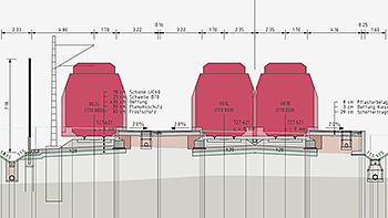 Cross-Sections